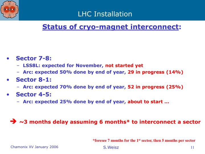 ~3 months delay assuming 6 months* to interconnect a sector