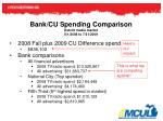 bank cu spending comparison detroit media market 8 1 2008 to 7 31 2009