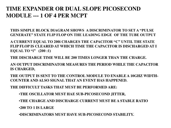 TIME EXPANDER OR DUAL SLOPE PICOSECOND MODULE --- 1 OF 4 PER MCPT