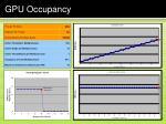 gpu occupancy