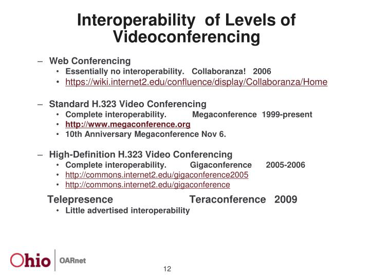 Interoperability  of Levels of Videoconferencing