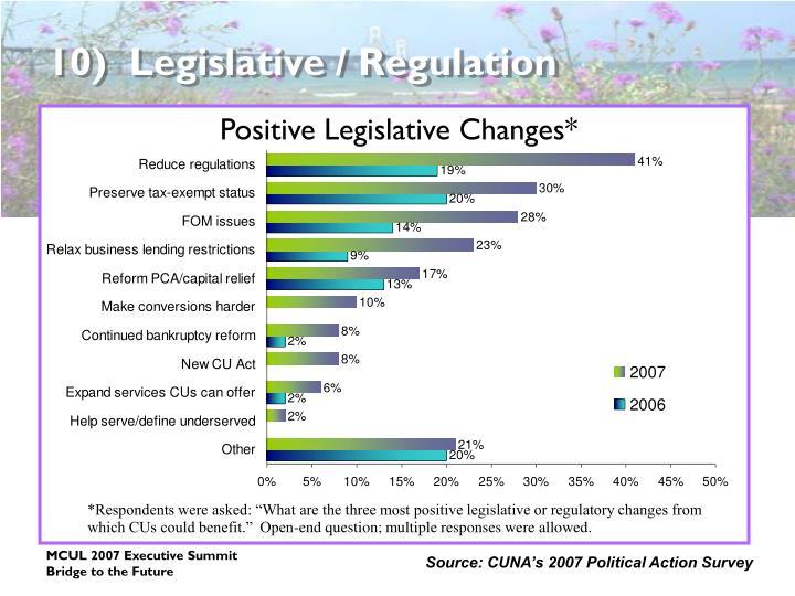 10)  Legislative / Regulation