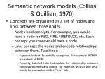 semantic network models collins quillian 1970