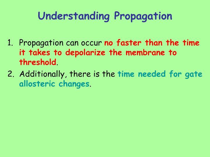 Propagation can occur