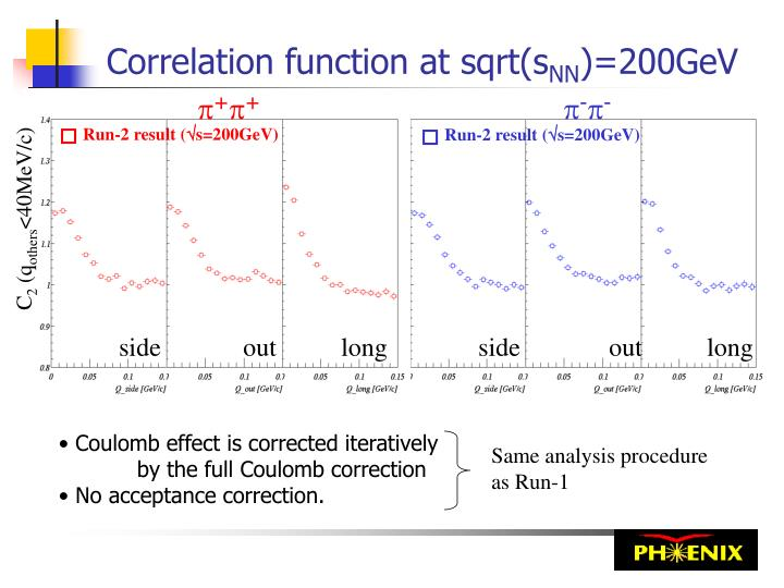 Correlation function at sqrt(s