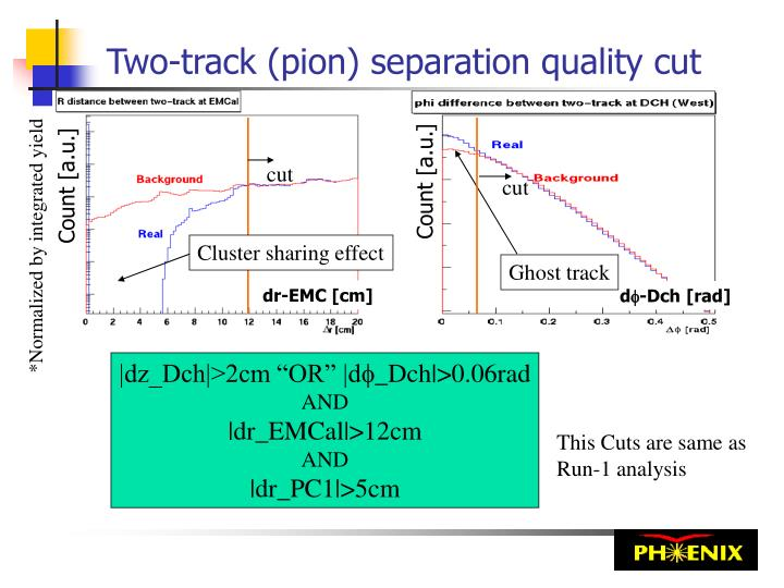 Two-track (pion) separation quality cut