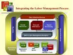 integrating the labor management process