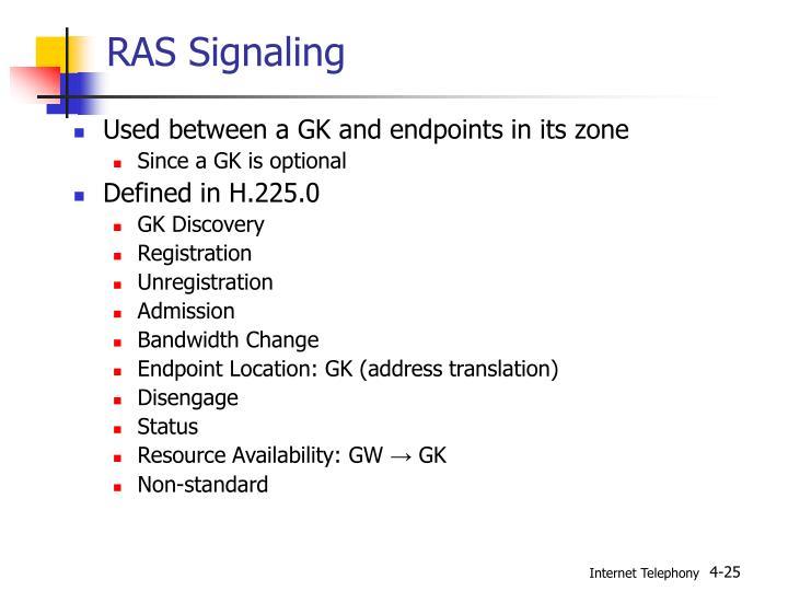 RAS Signaling
