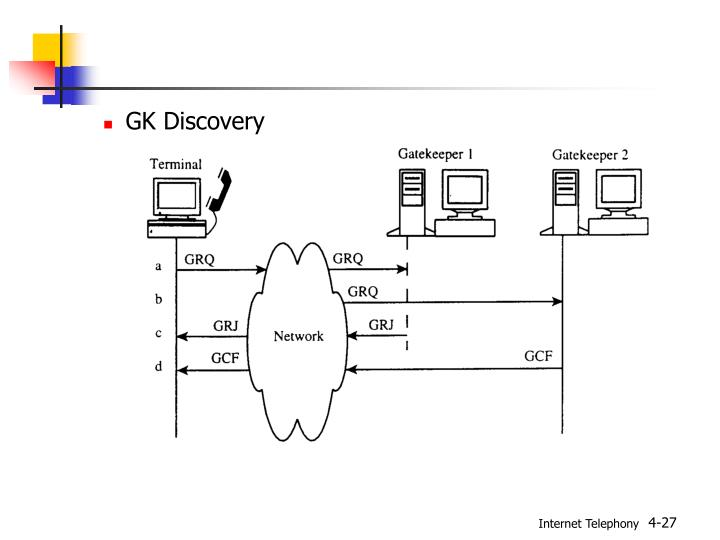 GK Discovery