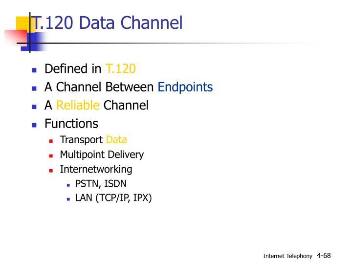 T.120 Data Channel