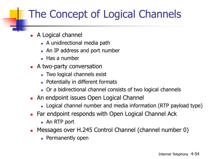 The Concept of Logical Channels