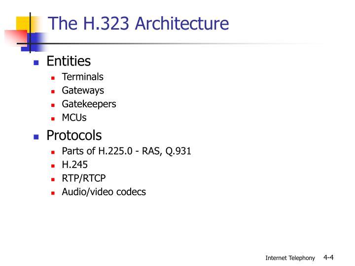 The H.323 Architecture