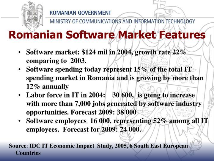 Romanian Software Market Features