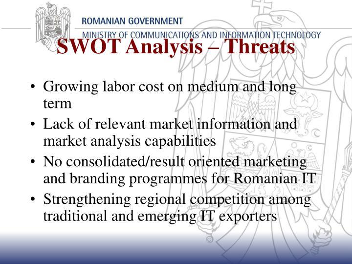 SWOT Analysis – Threats