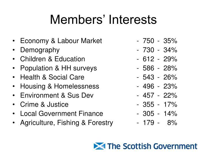 Members' Interests