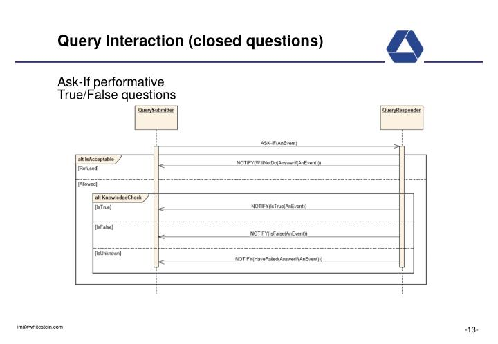 Query Interaction (closed questions)