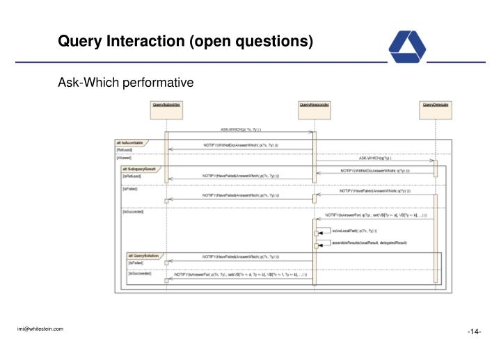 Query Interaction (open questions)