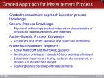 graded approach for measurement process
