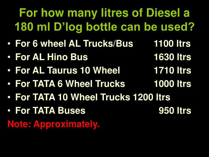 For how many litres of Diesel a