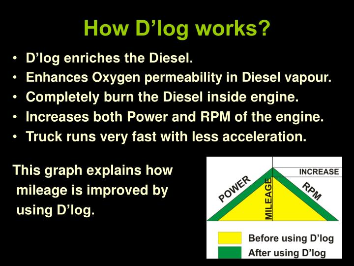 How D'log works?