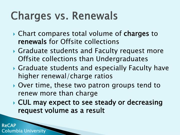 Charges vs. Renewals