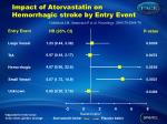 impact of atorvastatin on hemorrhagic stroke by entry event