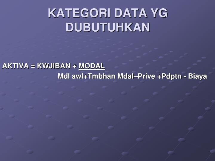 Kategori data yg dubutuhkan