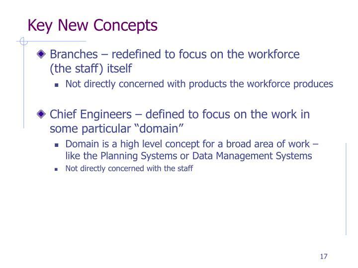 Key New Concepts
