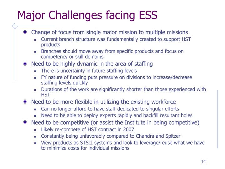 Major Challenges facing ESS