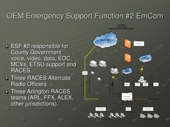 OEM Emergency Support Function #2 EmCom