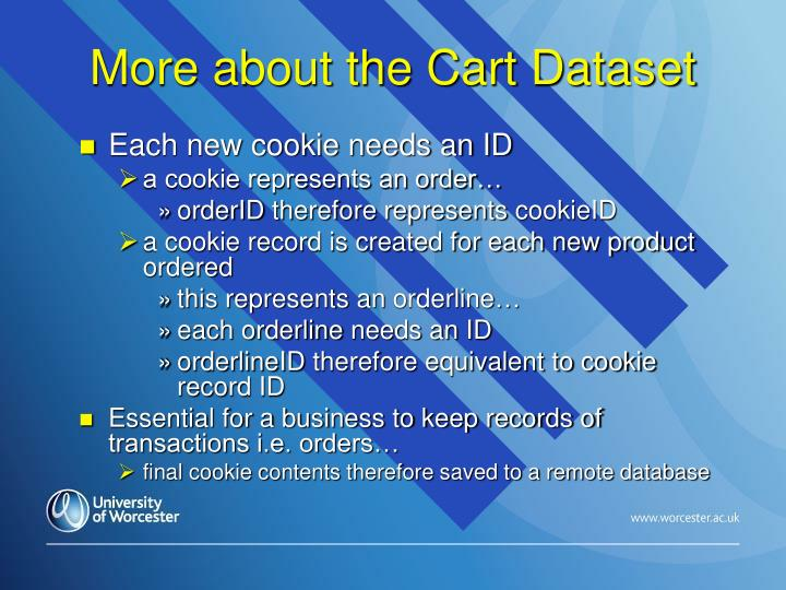 More about the Cart Dataset