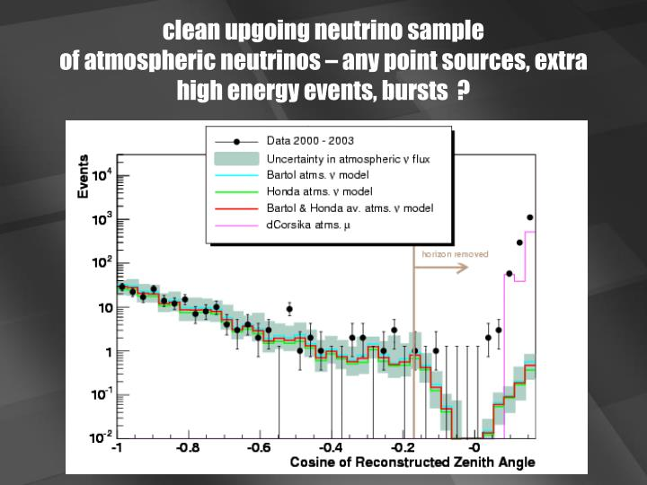 Clean upgoing neutrino sample