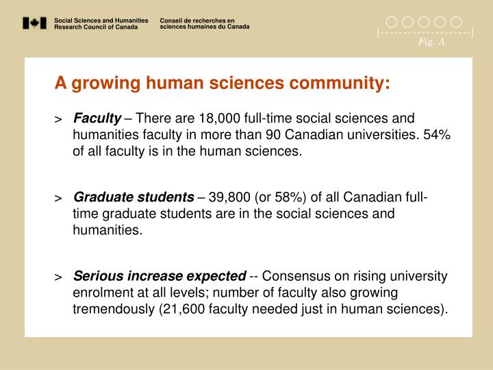 A growing human sciences community: