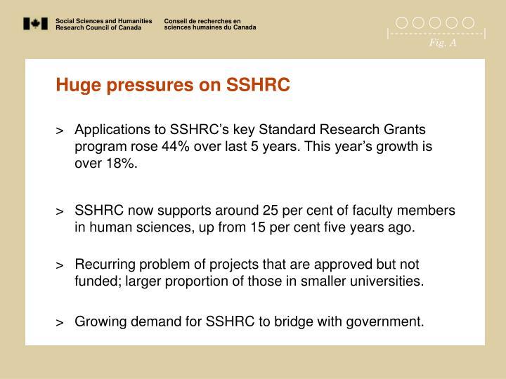 Huge pressures on SSHRC
