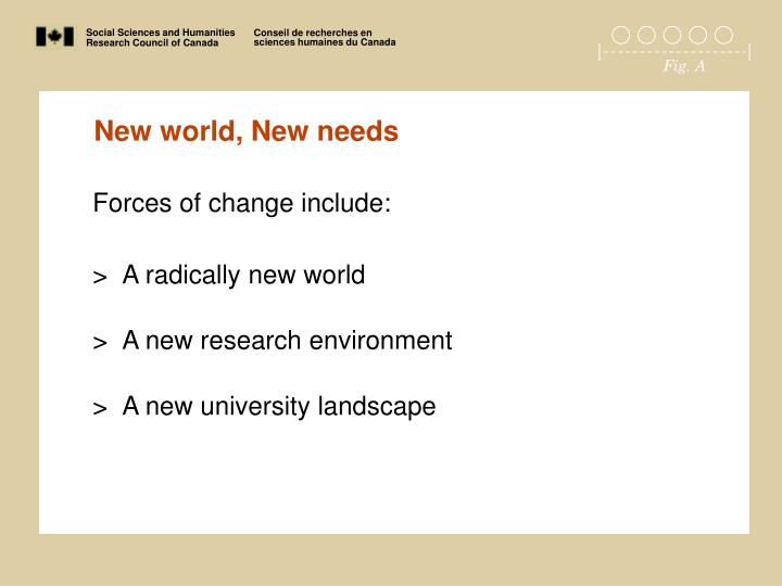 New world, New needs