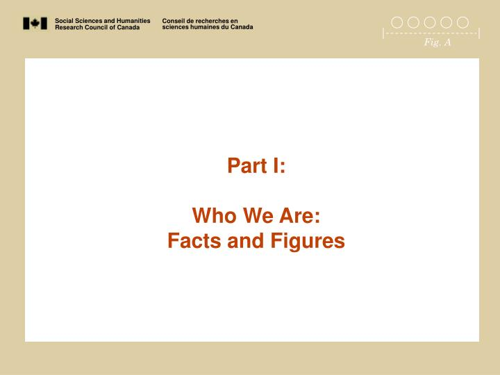 Part i who we are facts and figures