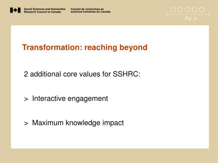 Transformation: reaching beyond