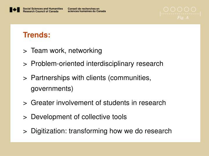 Trends: