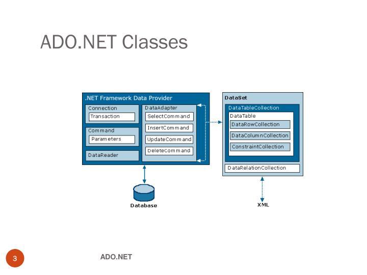 Ado net classes