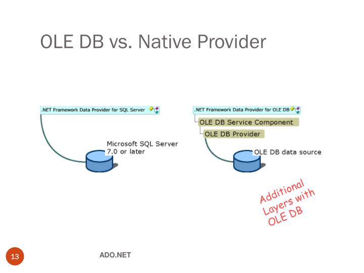 OLE DB vs. Native Provider