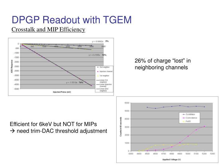 DPGP Readout with TGEM