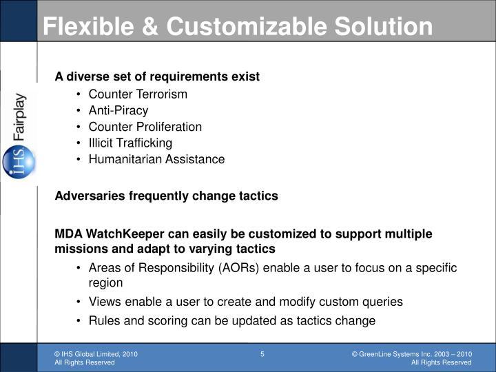 Flexible & Customizable Solution