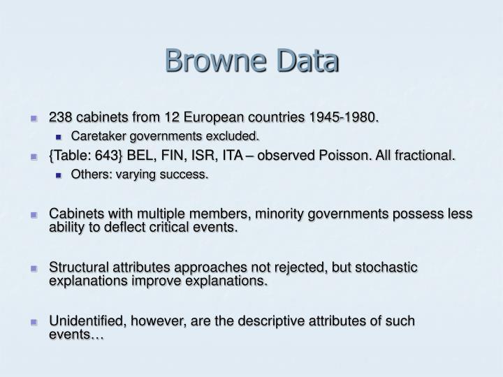 Browne Data