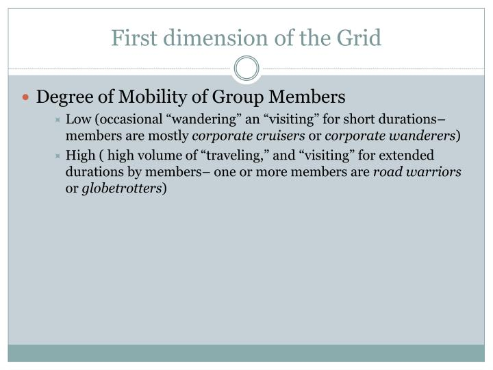 First dimension of the Grid