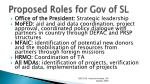 proposed roles for gov of sl