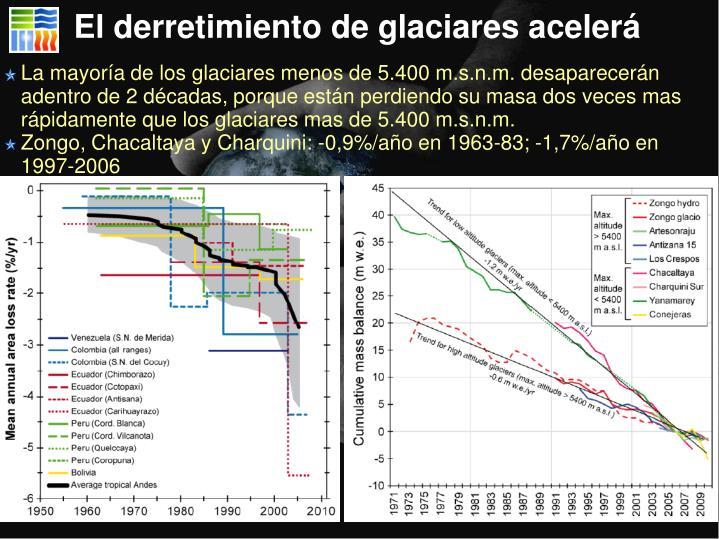 El derretimiento de glaciares aceler
