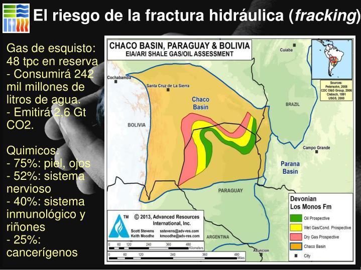 El riesgo de la fractura hidráulica (