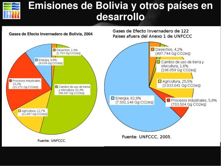 Emisiones de Bolivia y otros países en desarrollo