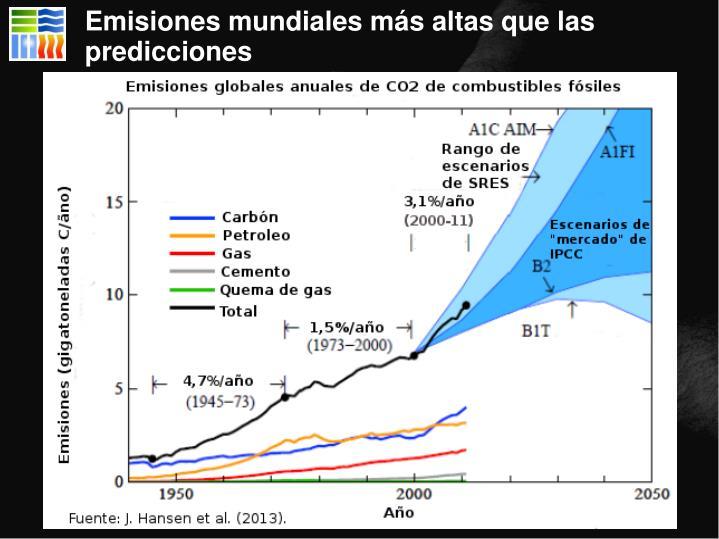 Emisiones mundiales más altas que las predicciones