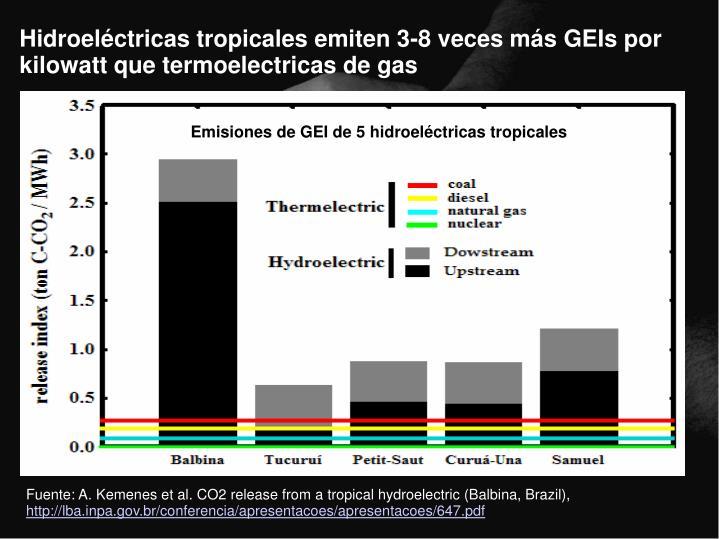 Hidroeléctricas tropicales emiten 3-8 veces más GEIs por kilowatt que termoelectricas de gas